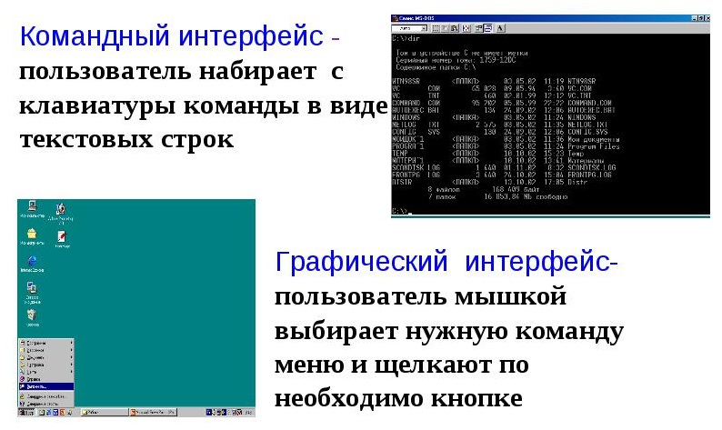 software-interface